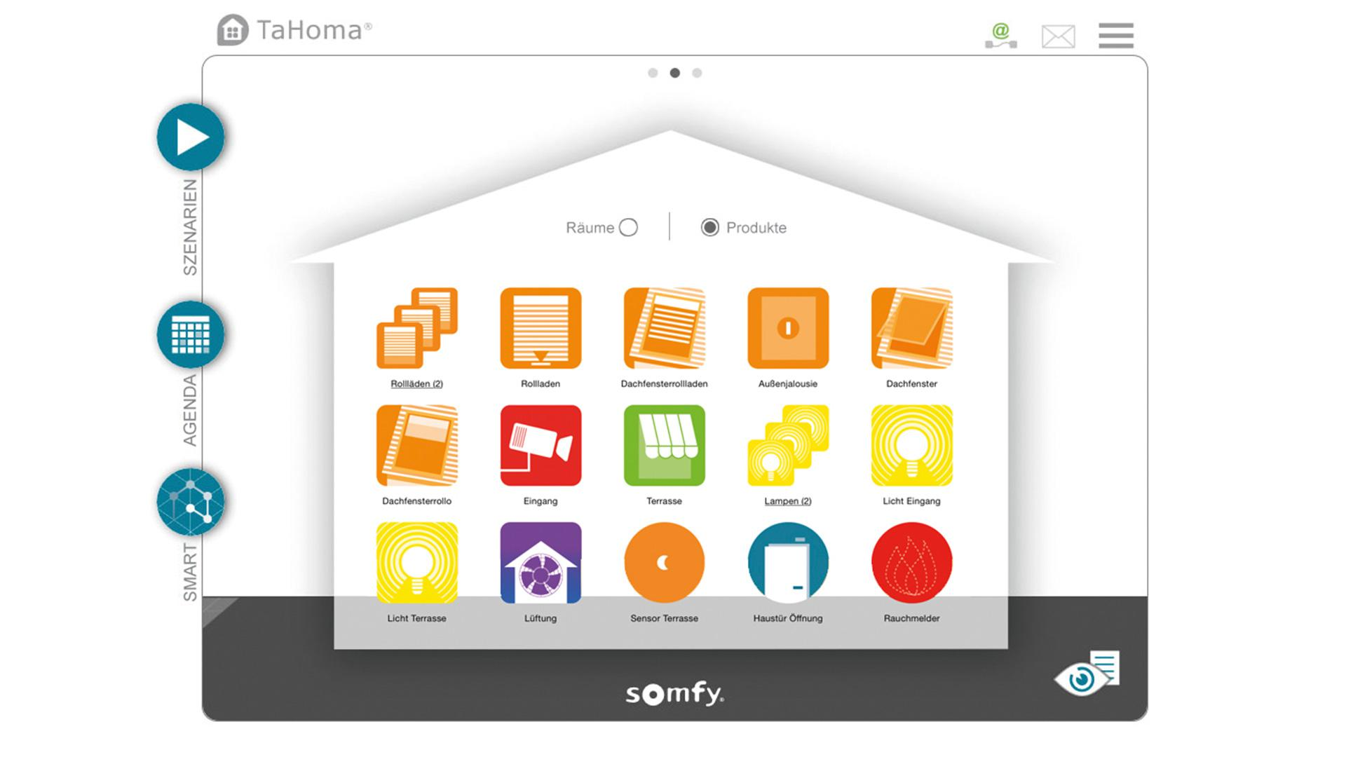 Höfler Smart Home